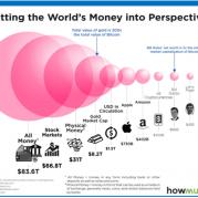2017.6.23 World Money